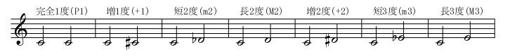 sam-cord04